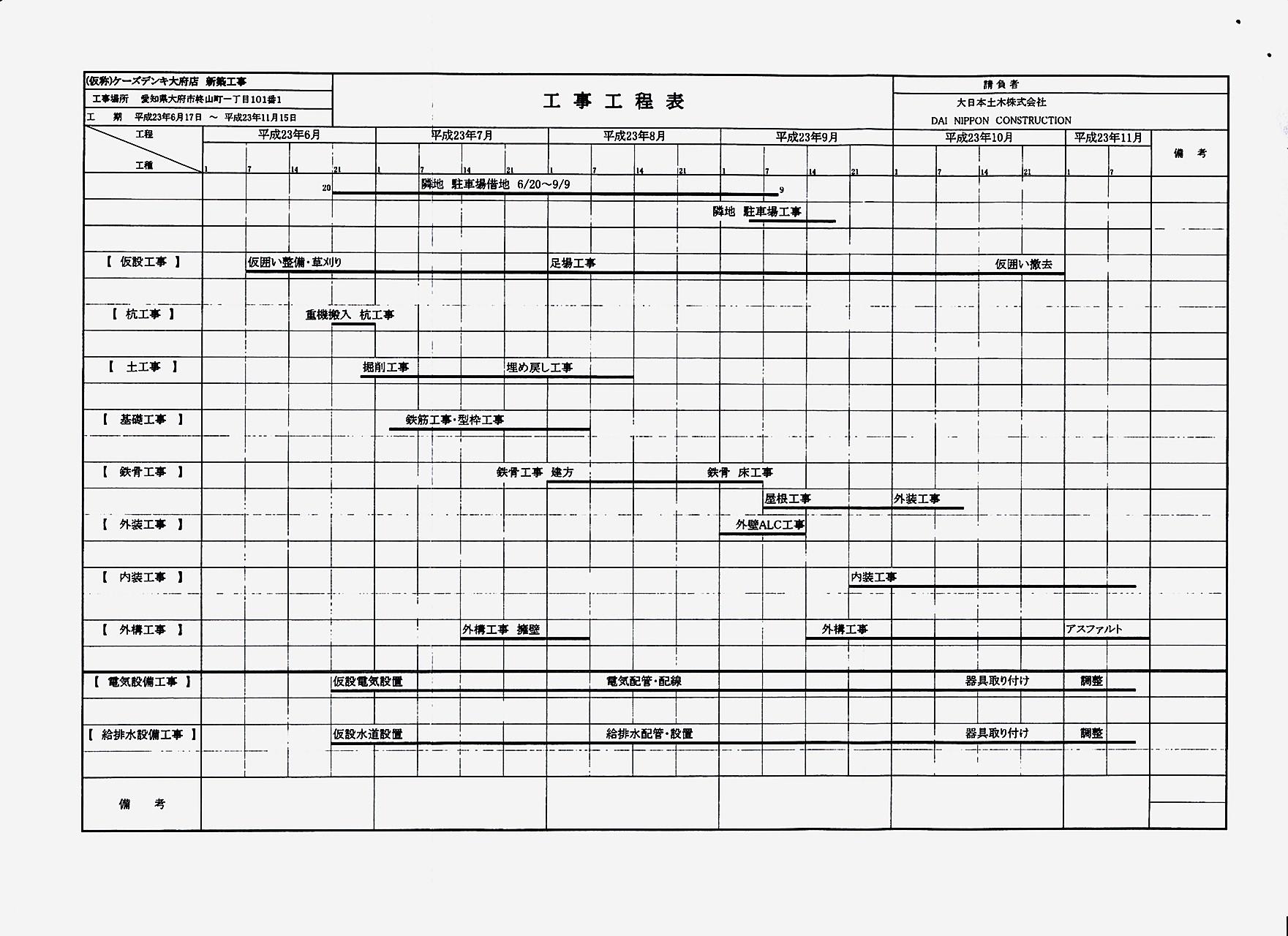 工程表という物は、こんなに雑 ...